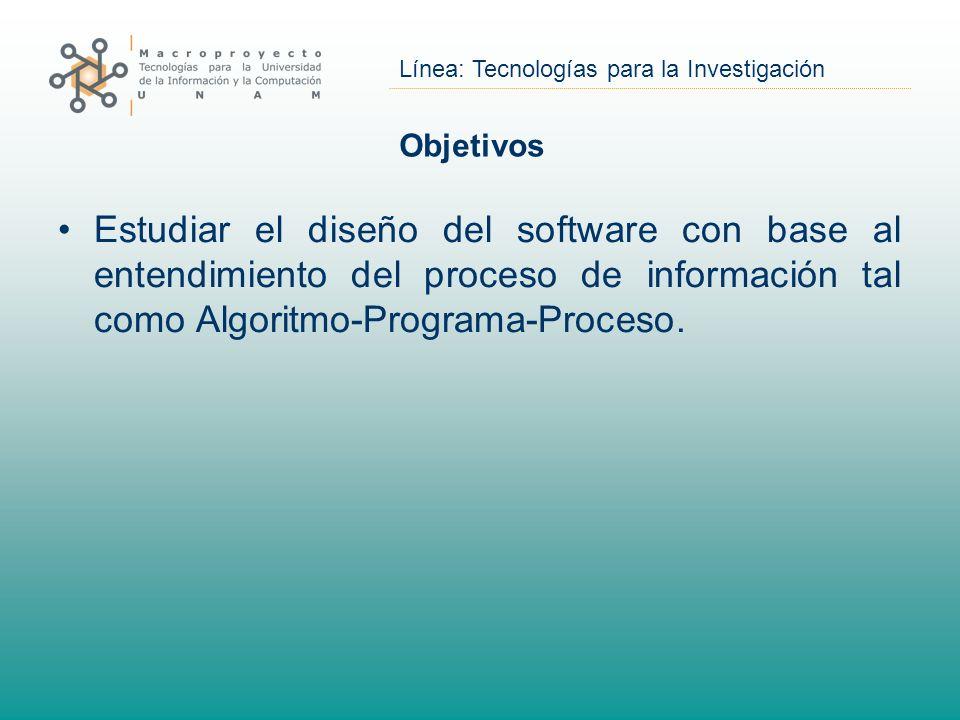 Línea: Tecnologías para la Investigación Objetivos Estudiar el diseño del software con base al entendimiento del proceso de información tal como Algor