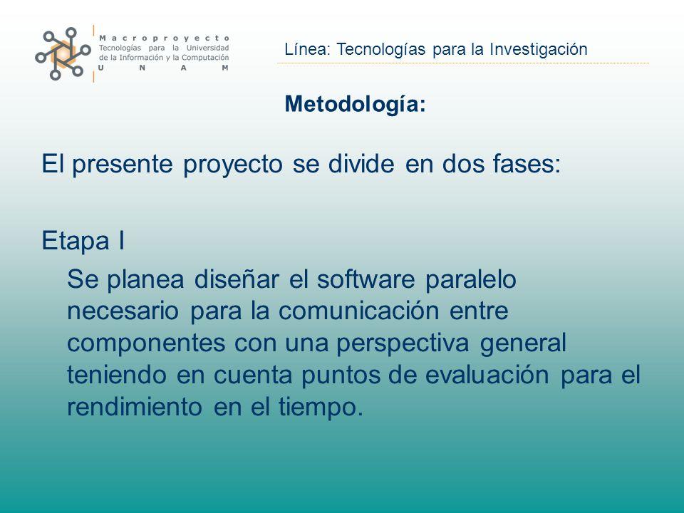 Línea: Tecnologías para la Investigación Metodología: El presente proyecto se divide en dos fases: Etapa I Se planea diseñar el software paralelo nece