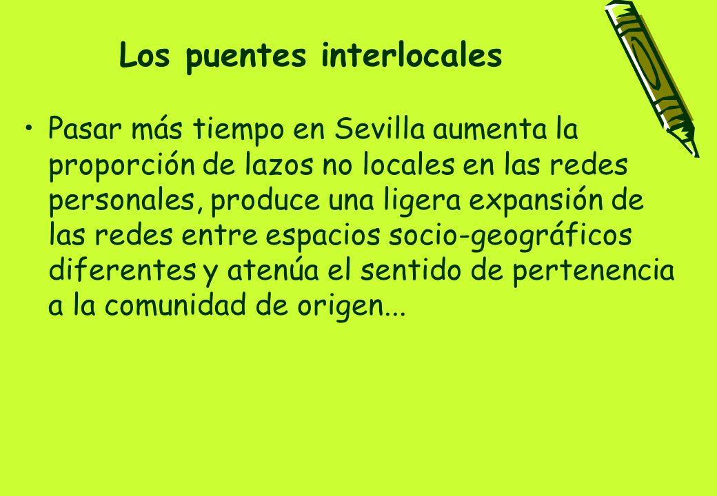 Los puentes interlocales Pasar más tiempo en Sevilla aumenta la proporción de lazos no locales en las redes personales, produce una ligera expansión de las redes entre espacios socio-geográficos diferentes y atenúa el sentido de pertenencia a la comunidad de origen...
