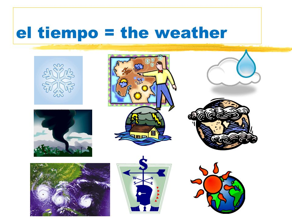 el tiempo = the weather