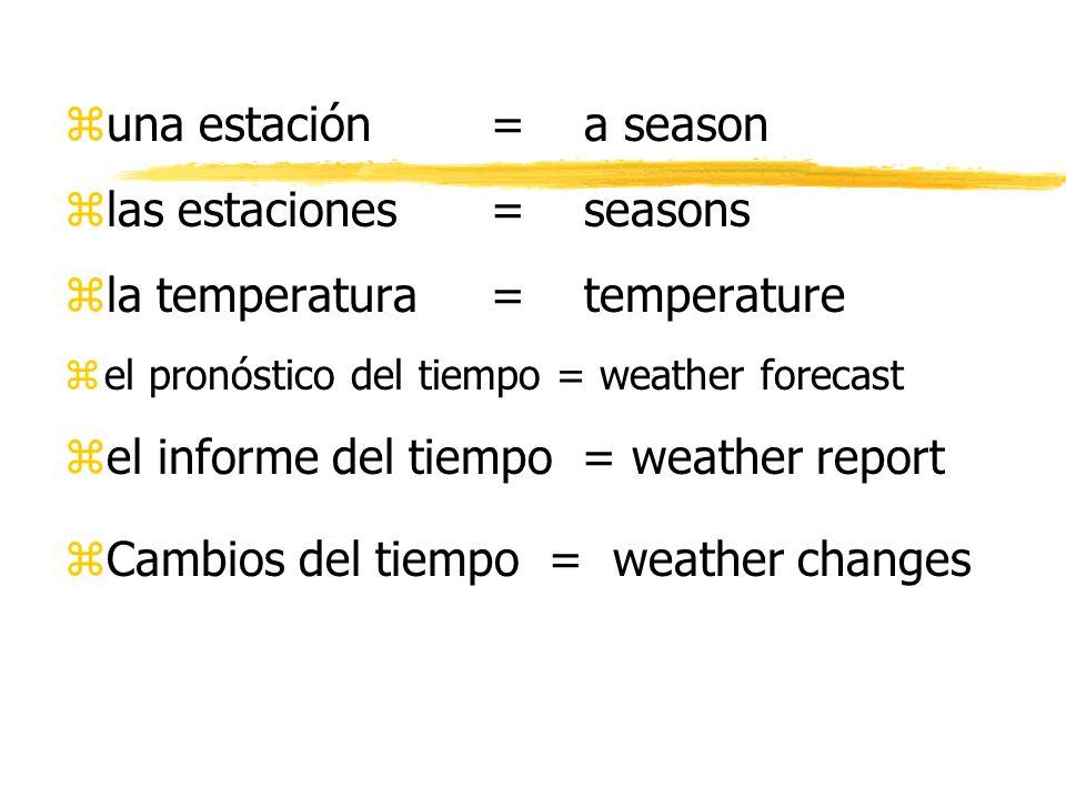 zuna estación= a season zlas estaciones= seasons zla temperatura= temperature zel pronóstico del tiempo = weather forecast zel informe del tiempo = weather report zCambios del tiempo = weather changes