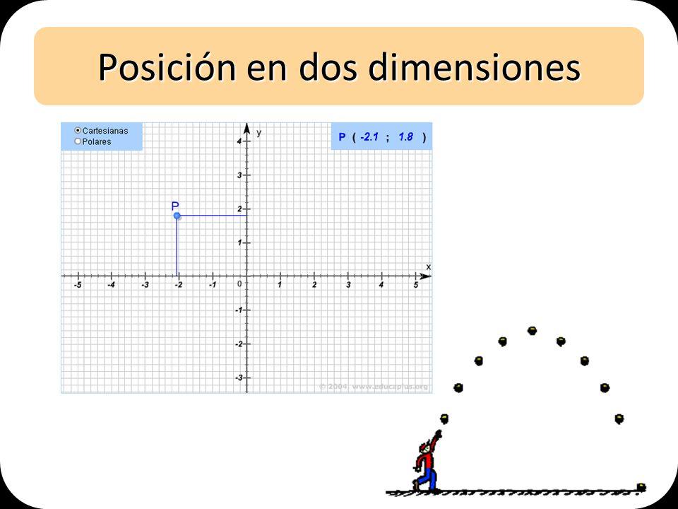 Posición en dos dimensiones