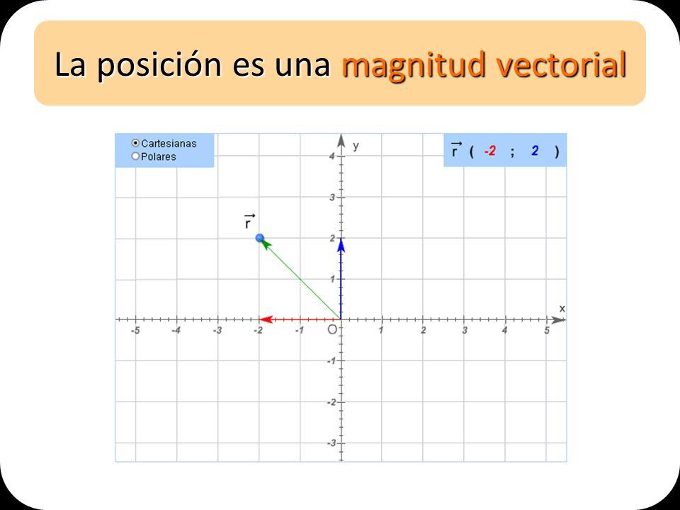 La posición es una magnitud vectorial