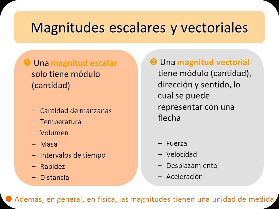 Magnitudes escalares y vectoriales Una magnitud escalar solo tiene módulo (cantidad) –Cantidad de manzanas –Temperatura –Volumen –Masa –Intervalos de tiempo –Rapidez –Distancia Una magnitud vectorial tiene módulo (cantidad), dirección y sentido, lo cual se puede representar con una flecha –Fuerza –Velocidad –Desplazamiento –Aceleración Además, en general, en física, las magnitudes tienen una unidad de medida