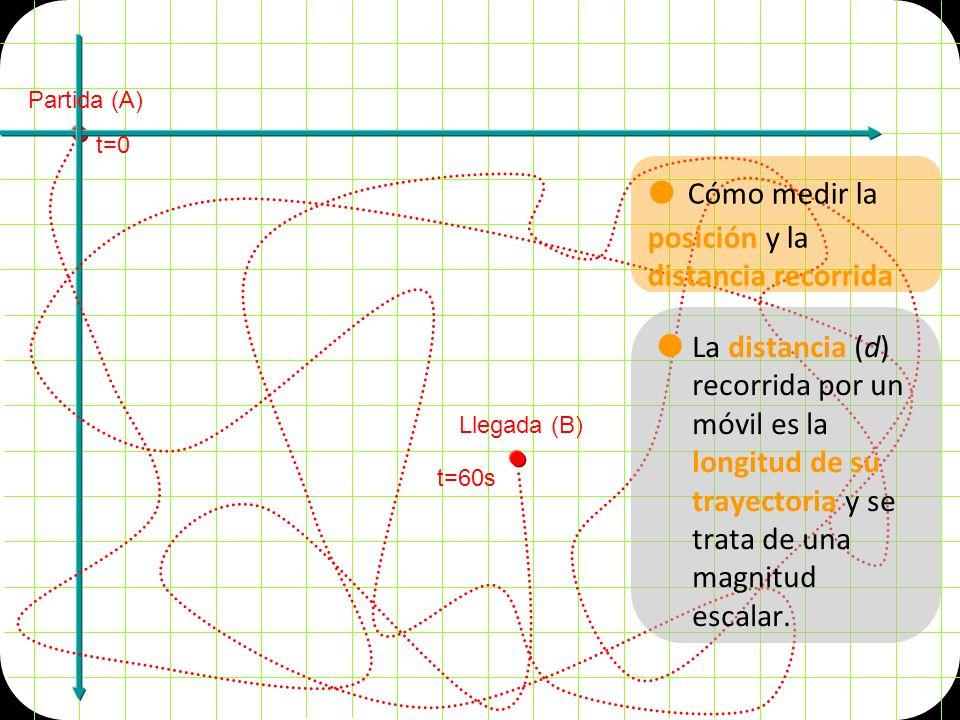 Partida (A) Llegada (B) t=0 t=60s Cómo medir la posición y la distancia recorrida La distancia (d) recorrida por un móvil es la longitud de su trayectoria y se trata de una magnitud escalar.