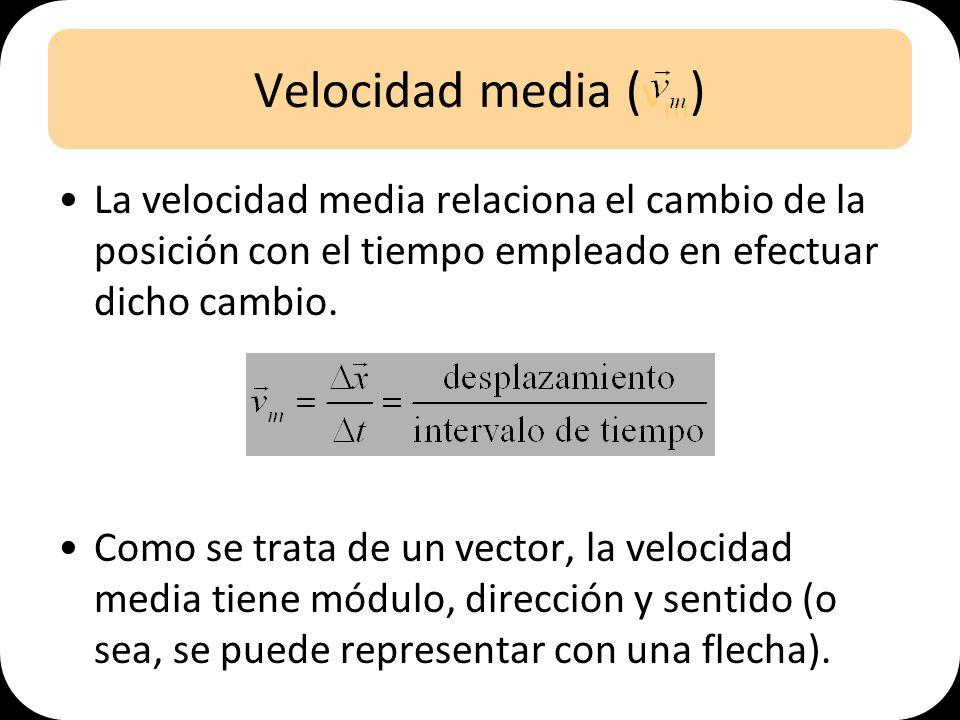 Velocidad media ( v m ) La velocidad media relaciona el cambio de la posición con el tiempo empleado en efectuar dicho cambio. Como se trata de un vec