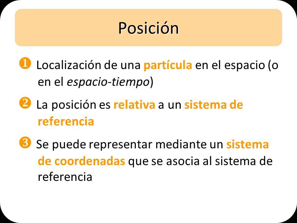 Posición Localización de una partícula en el espacio (o en el espacio-tiempo) La posición es relativa a un sistema de referencia Se puede representar mediante un sistema de coordenadas que se asocia al sistema de referencia