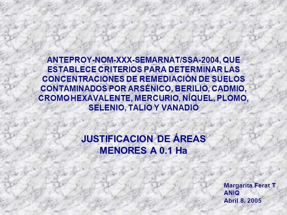 ANTEPROY-NOM-XXX-SEMARNAT/SSA-2004, QUE ESTABLECE CRITERIOS PARA DETERMINAR LAS CONCENTRACIONES DE REMEDIACIÓN DE SUELOS CONTAMINADOS POR ARSÉNICO, BERILIO, CADMIO, CROMO HEXAVALENTE, MERCURIO, NÍQUEL, PLOMO, SELENIO, TALIO Y VANADIO JUSTIFICACION DE ÁREAS MENORES A 0.1 Ha Margarita Ferat T ANIQ Abril 8, 2005