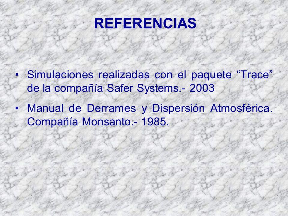 REFERENCIAS Simulaciones realizadas con el paquete Trace de la compañía Safer Systems.- 2003 Manual de Derrames y Dispersión Atmosférica.