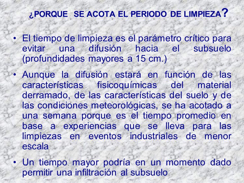 ¿PORQUE SE ACOTA EL PERIODO DE LIMPIEZA .