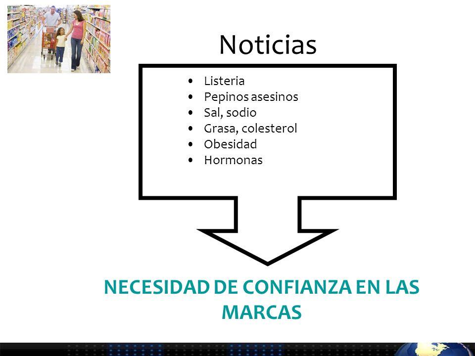 Noticias Listeria Pepinos asesinos Sal, sodio Grasa, colesterol Obesidad Hormonas NECESIDAD DE CONFIANZA EN LAS MARCAS