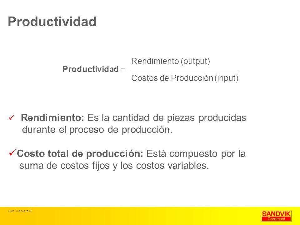Productividad Rendimiento: Es la cantidad de piezas producidas durante el proceso de producción. Costo total de producción: Está compuesto por la suma
