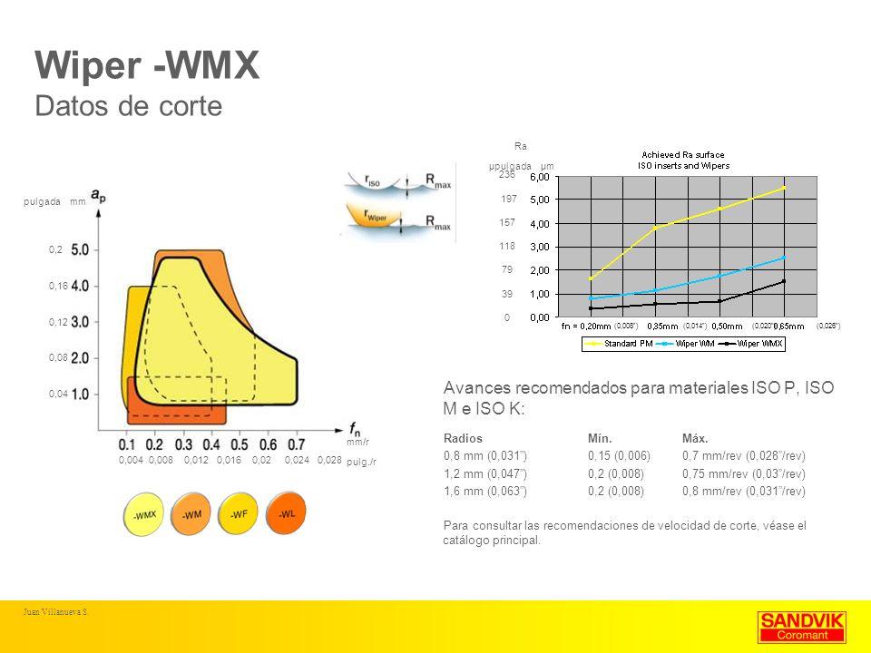 Juan Villanueva S. Wiper -WMX Datos de corte Avances recomendados para materiales ISO P, ISO M e ISO K: RadiosMín. Máx. 0,8 mm (0,031)0,15 (0,006)0,7