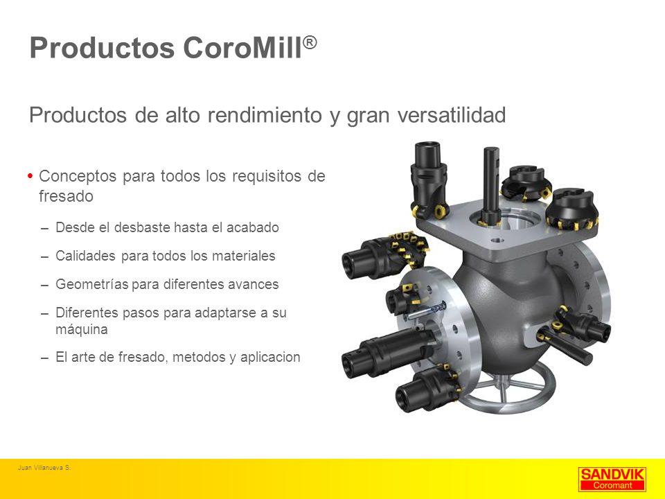 Productos CoroMill ® Productos de alto rendimiento y gran versatilidad Conceptos para todos los requisitos de fresado –Desde el desbaste hasta el acab