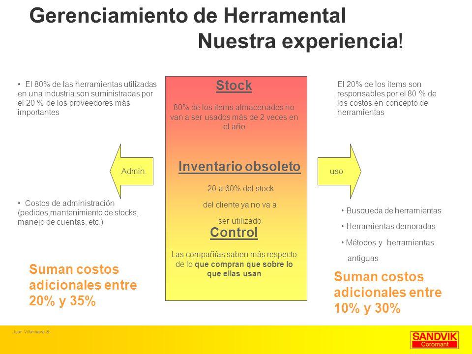 Gerenciamiento de Herramental Nuestra experiencia! uso El 20% de los items son responsables por el 80 % de los costos en concepto de herramientas Admi