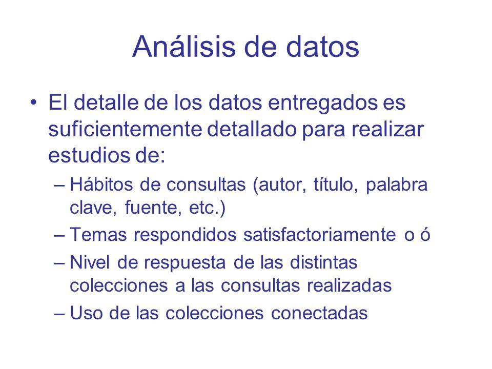 Análisis de datos El detalle de los datos entregados es suficientemente detallado para realizar estudios de: –Hábitos de consultas (autor, título, pal