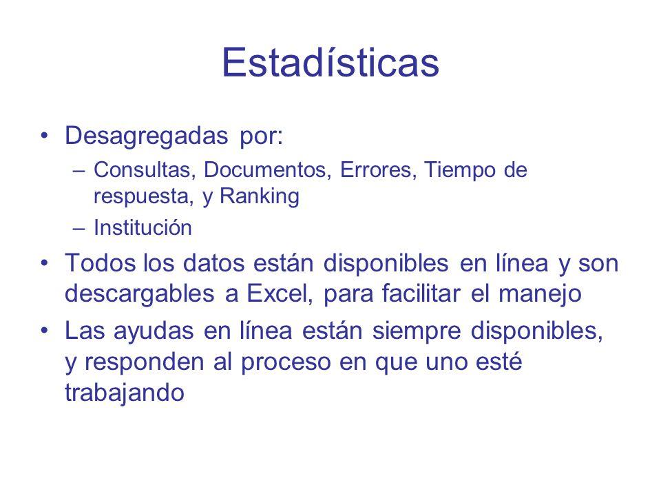 Estadísticas Desagregadas por: –Consultas, Documentos, Errores, Tiempo de respuesta, y Ranking –Institución Todos los datos están disponibles en línea