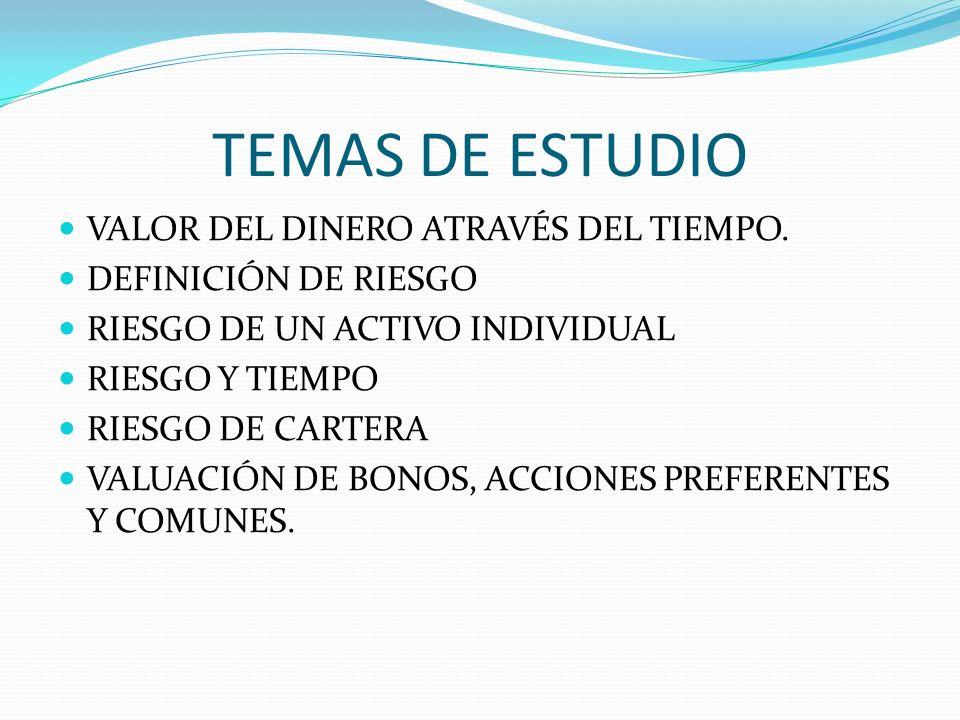TEMAS DE ESTUDIO VALOR DEL DINERO ATRAVÉS DEL TIEMPO. DEFINICIÓN DE RIESGO RIESGO DE UN ACTIVO INDIVIDUAL RIESGO Y TIEMPO RIESGO DE CARTERA VALUACIÓN