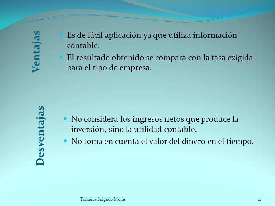 Ventajas Desventajas Es de fácil aplicación ya que utiliza información contable. El resultado obtenido se compara con la tasa exigida para el tipo de
