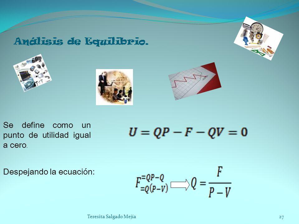 Análisis de Equilibrio. Se define como un punto de utilidad igual a cero. Despejando la ecuación: 27Teresita Salgado Mejía