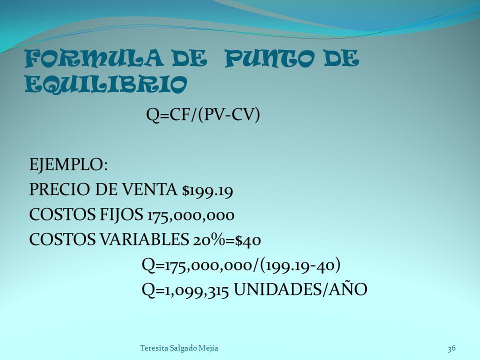 FORMULA DE PUNTO DE EQUILIBRIO Q=CF/(PV-CV) EJEMPLO: PRECIO DE VENTA $199.19 COSTOS FIJOS 175,000,000 COSTOS VARIABLES 20%=$40 Q=175,000,000/(199.19-4