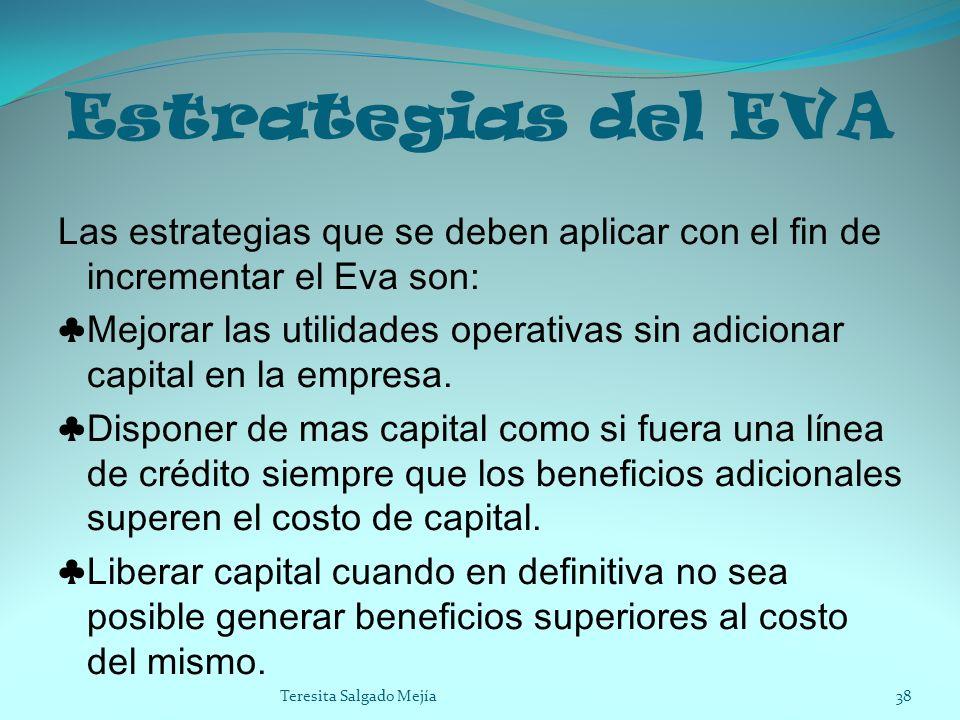 Estrategias del EVA Las estrategias que se deben aplicar con el fin de incrementar el Eva son: Mejorar las utilidades operativas sin adicionar capital