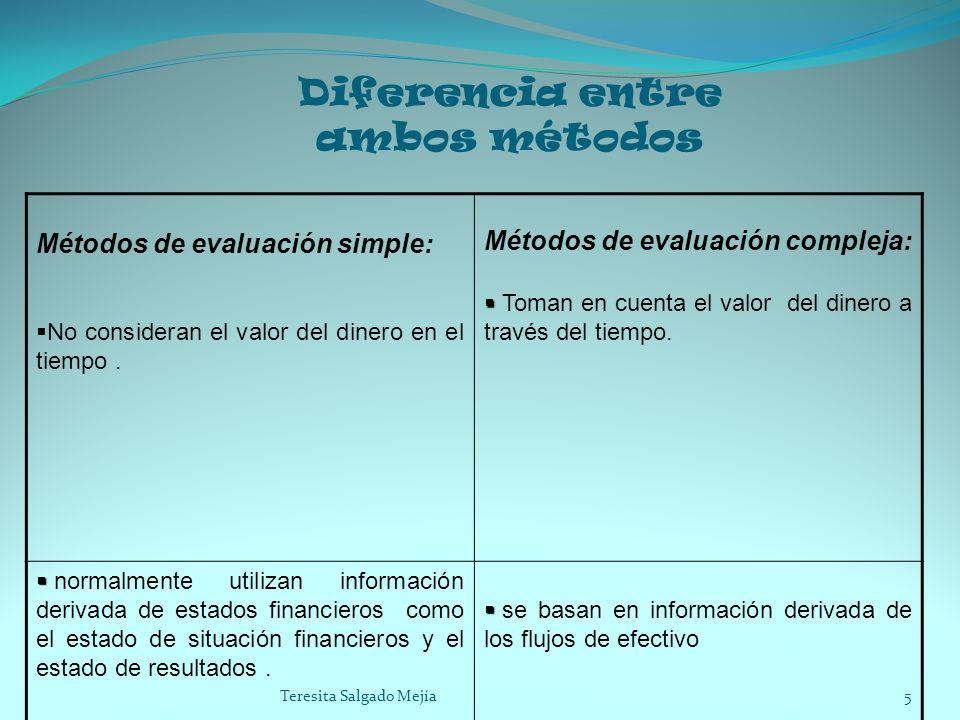 Métodos de evaluación simple: No consideran el valor del dinero en el tiempo. Métodos de evaluación compleja: Toman en cuenta el valor del dinero a tr