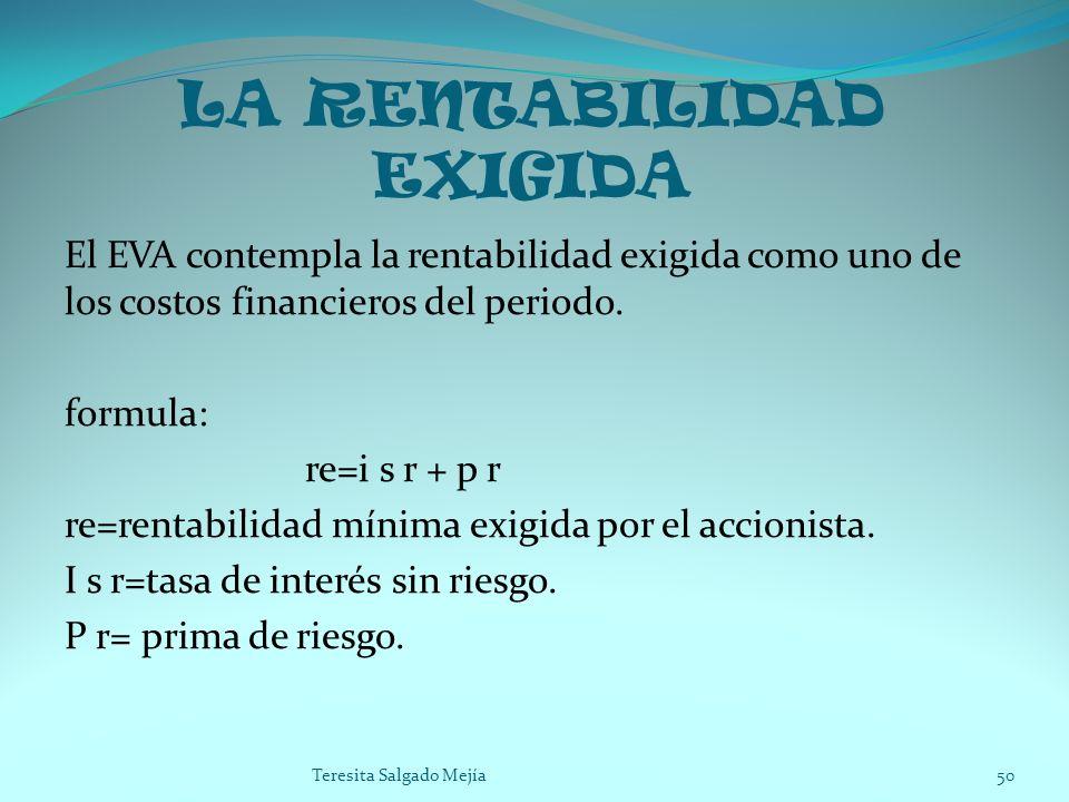 LA RENTABILIDAD EXIGIDA El EVA contempla la rentabilidad exigida como uno de los costos financieros del periodo. formula: re=i s r + p r re=rentabilid