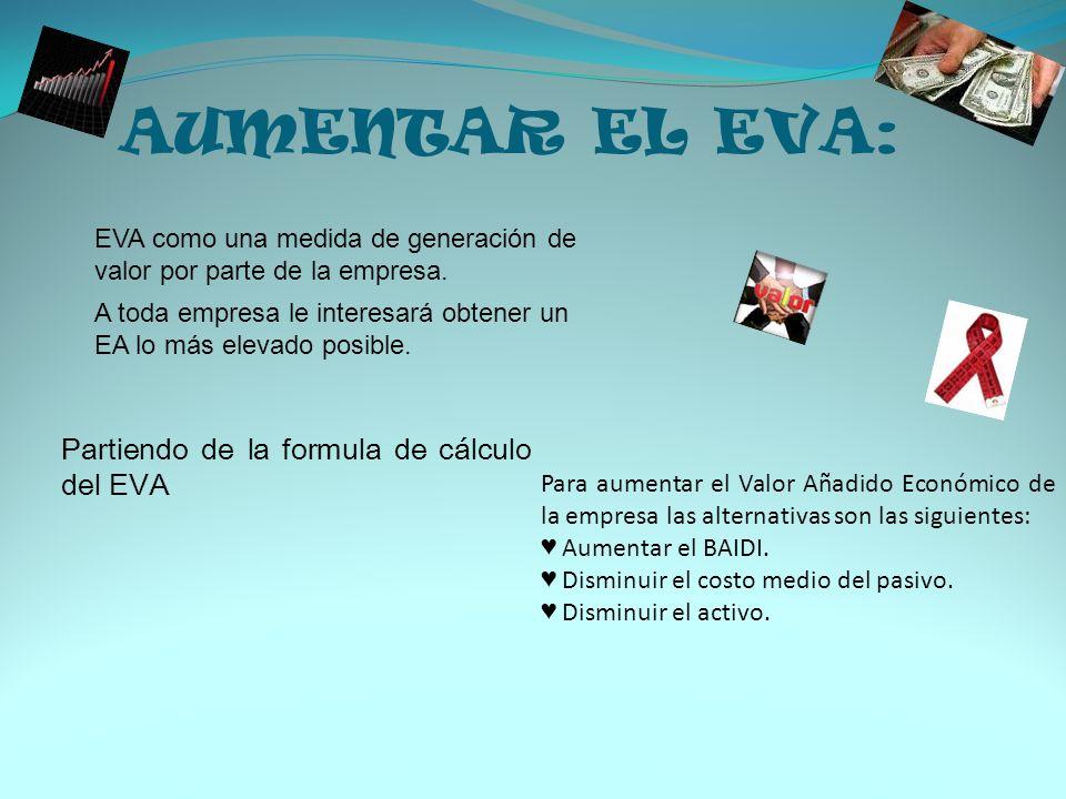 AUMENTAR EL EVA: EVA como una medida de generación de valor por parte de la empresa. A toda empresa le interesará obtener un EA lo más elevado posible