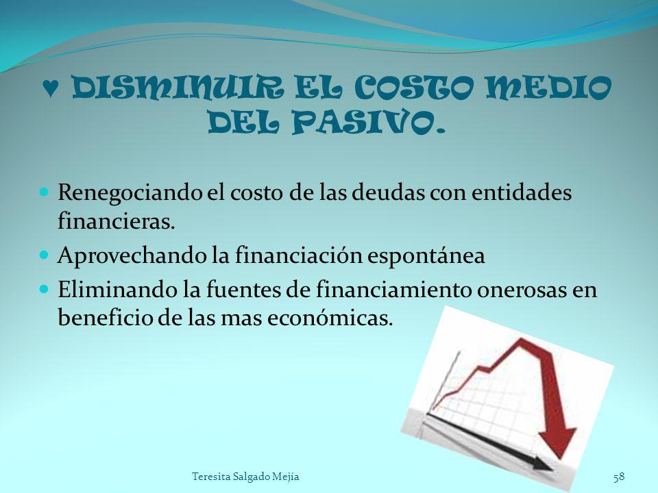 DISMINUIR EL COSTO MEDIO DEL PASIVO. Renegociando el costo de las deudas con entidades financieras. Aprovechando la financiación espontánea Eliminando
