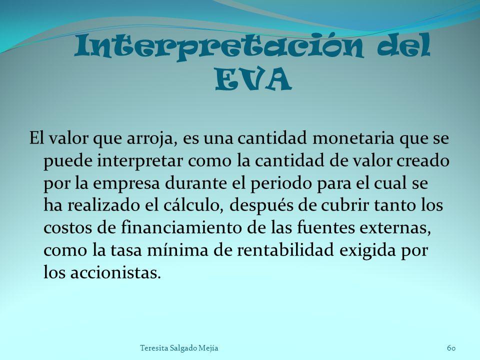 Interpretación del EVA El valor que arroja, es una cantidad monetaria que se puede interpretar como la cantidad de valor creado por la empresa durante