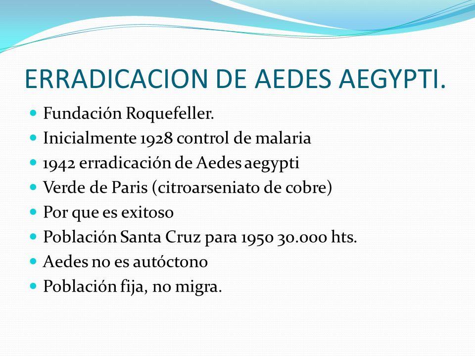 ERRADICACION DE AEDES AEGYPTI. Fundación Roquefeller. Inicialmente 1928 control de malaria 1942 erradicación de Aedes aegypti Verde de Paris (citroars