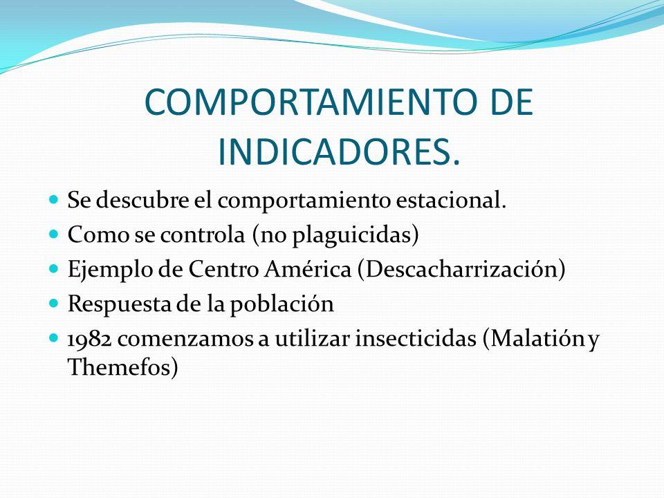 COMPORTAMIENTO DE INDICADORES. Se descubre el comportamiento estacional. Como se controla (no plaguicidas) Ejemplo de Centro América (Descacharrizació
