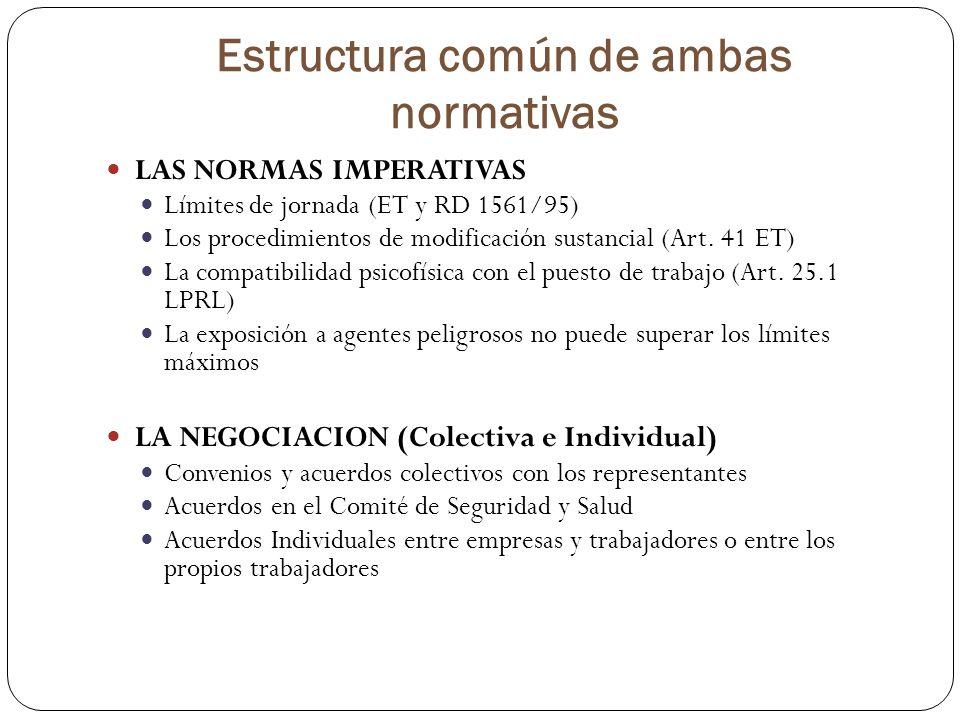 Estructura común de ambas normativas LAS NORMAS IMPERATIVAS Límites de jornada (ET y RD 1561/95) Los procedimientos de modificación sustancial (Art. 4