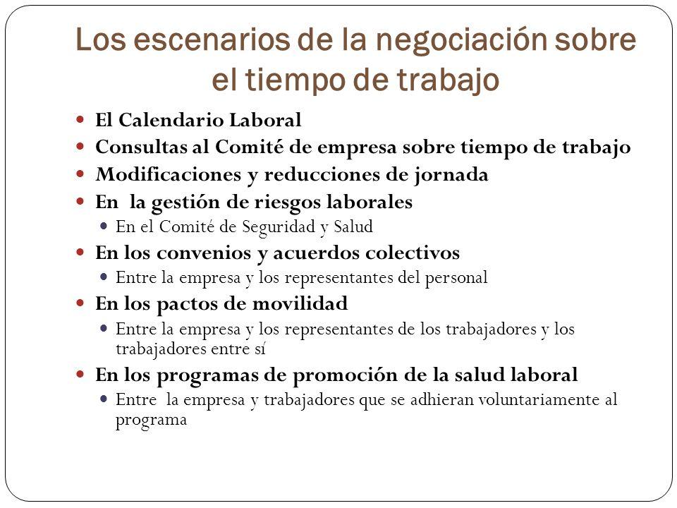 Los escenarios de la negociación sobre el tiempo de trabajo El Calendario Laboral Consultas al Comité de empresa sobre tiempo de trabajo Modificacione
