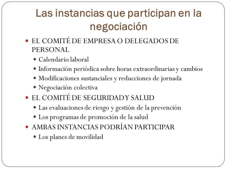 Las instancias que participan en la negociación EL COMITÉ DE EMPRESA O DELEGADOS DE PERSONAL Calendario laboral Información periódica sobre horas extr