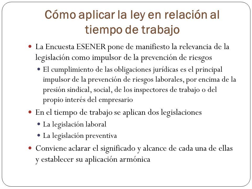 Cómo aplicar la ley en relación al tiempo de trabajo La Encuesta ESENER pone de manifiesto la relevancia de la legislación como impulsor de la prevenc