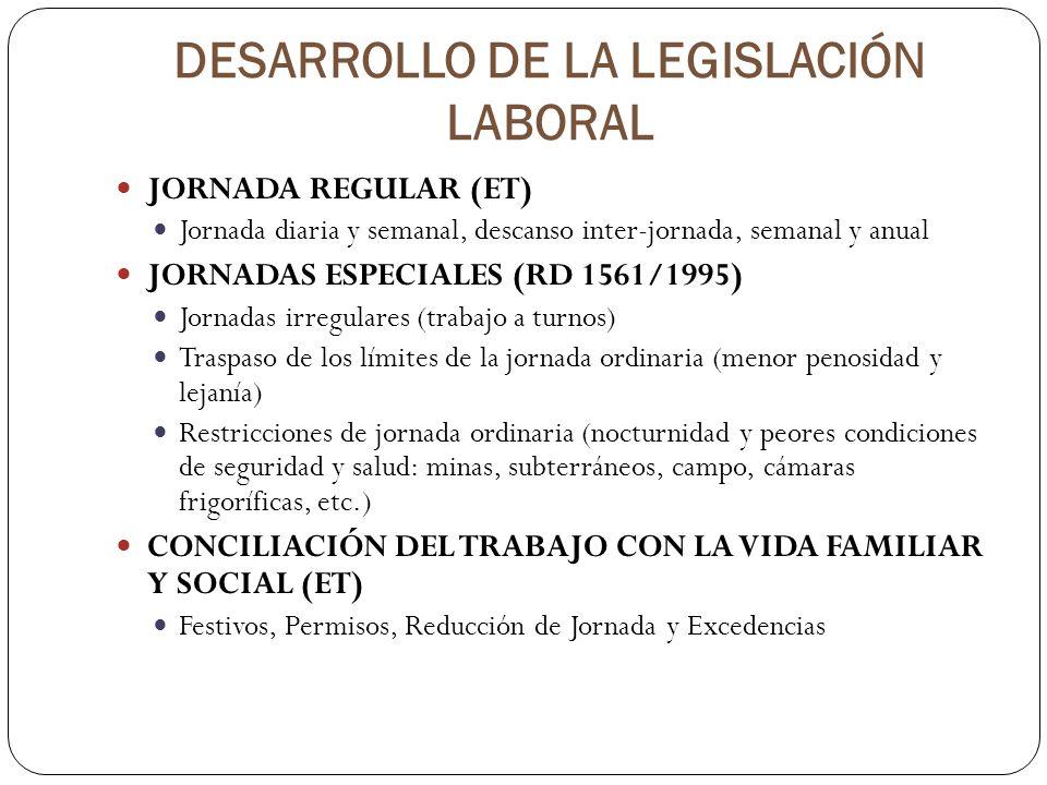 DESARROLLO DE LA LEGISLACIÓN LABORAL JORNADA REGULAR (ET) Jornada diaria y semanal, descanso inter-jornada, semanal y anual JORNADAS ESPECIALES (RD 15