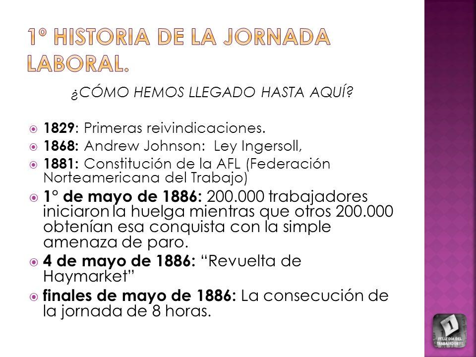 ¿CÓMO HEMOS LLEGADO HASTA AQUÍ.1829 : Primeras reivindicaciones.