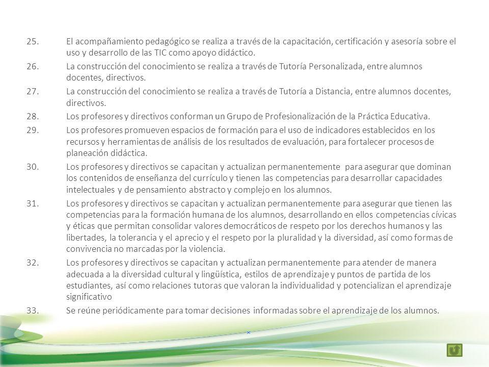 25.El acompañamiento pedagógico se realiza a través de la capacitación, certificación y asesoría sobre el uso y desarrollo de las TIC como apoyo didác