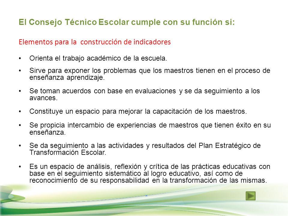 El Consejo Técnico Escolar cumple con su función si: Elementos para la construcción de indicadores Orienta el trabajo académico de la escuela. Sirve p