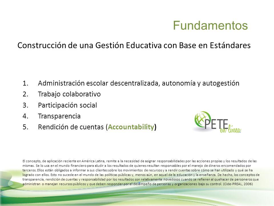 1.Administración escolar descentralizada, autonomía y autogestión 2.Trabajo colaborativo 3.Participación social 4.Transparencia 5.Rendición de cuentas