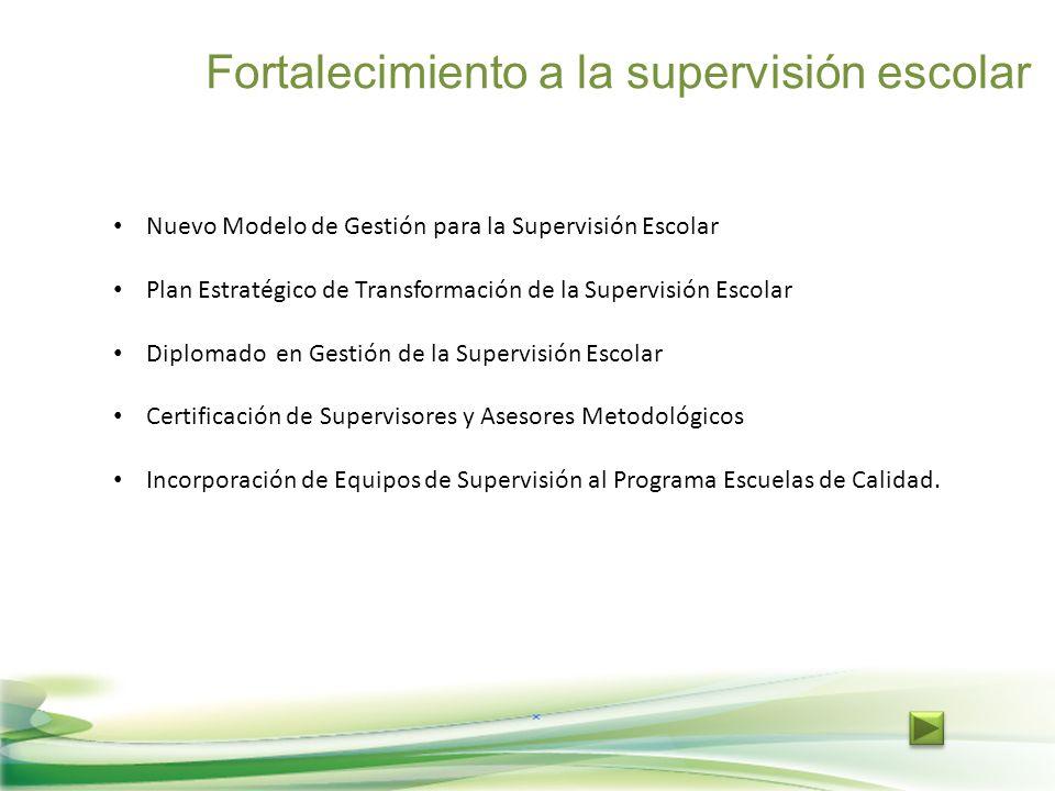 Fortalecimiento a la supervisión escolar Nuevo Modelo de Gestión para la Supervisión Escolar Plan Estratégico de Transformación de la Supervisión Esco