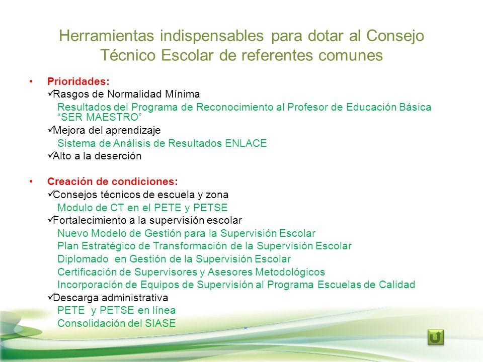 Herramientas indispensables para dotar al Consejo Técnico Escolar de referentes comunes Prioridades: Rasgos de Normalidad Mínima Resultados del Progra