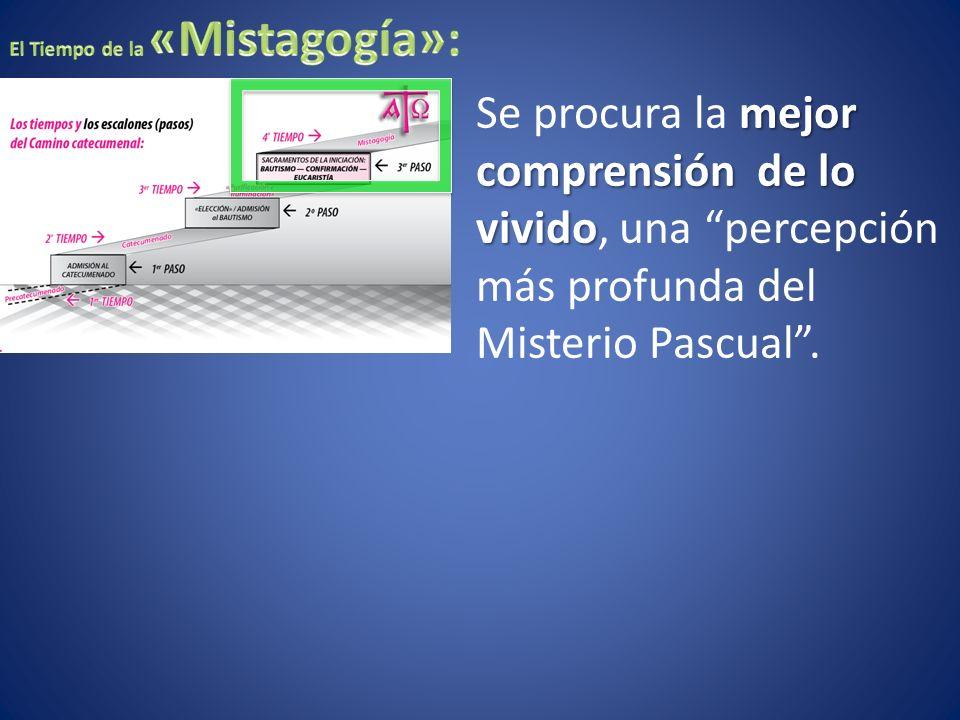 mejor comprensión de lo vivido Se procura la mejor comprensión de lo vivido, una percepción más profunda del Misterio Pascual.