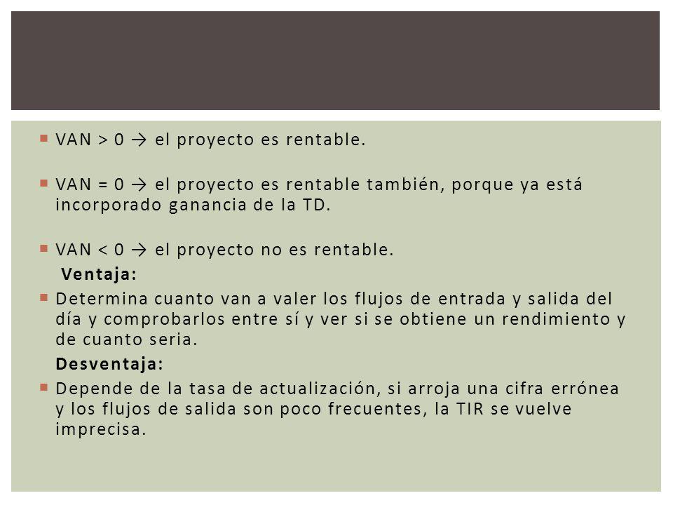 VAN > 0 el proyecto es rentable. VAN = 0 el proyecto es rentable también, porque ya está incorporado ganancia de la TD. VAN < 0 el proyecto no es rent