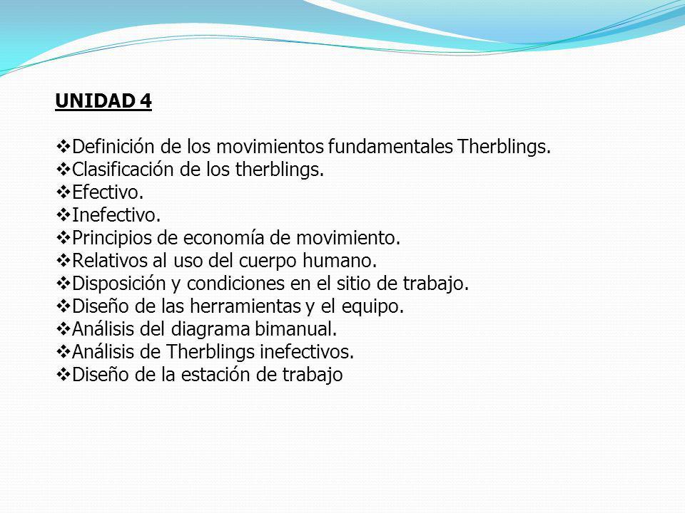 UNIDAD 4 Definición de los movimientos fundamentales Therblings. Clasificación de los therblings. Efectivo. Inefectivo. Principios de economía de movi