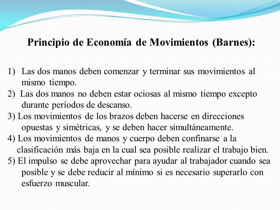 Principio de Economía de Movimientos (Barnes): 1)Las dos manos deben comenzar y terminar sus movimientos al mismo tiempo. 2) Las dos manos no deben es