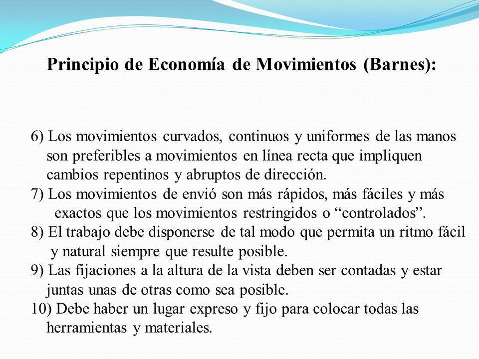 Principio de Economía de Movimientos (Barnes): 6) Los movimientos curvados, continuos y uniformes de las manos son preferibles a movimientos en línea recta que impliquen cambios repentinos y abruptos de dirección.