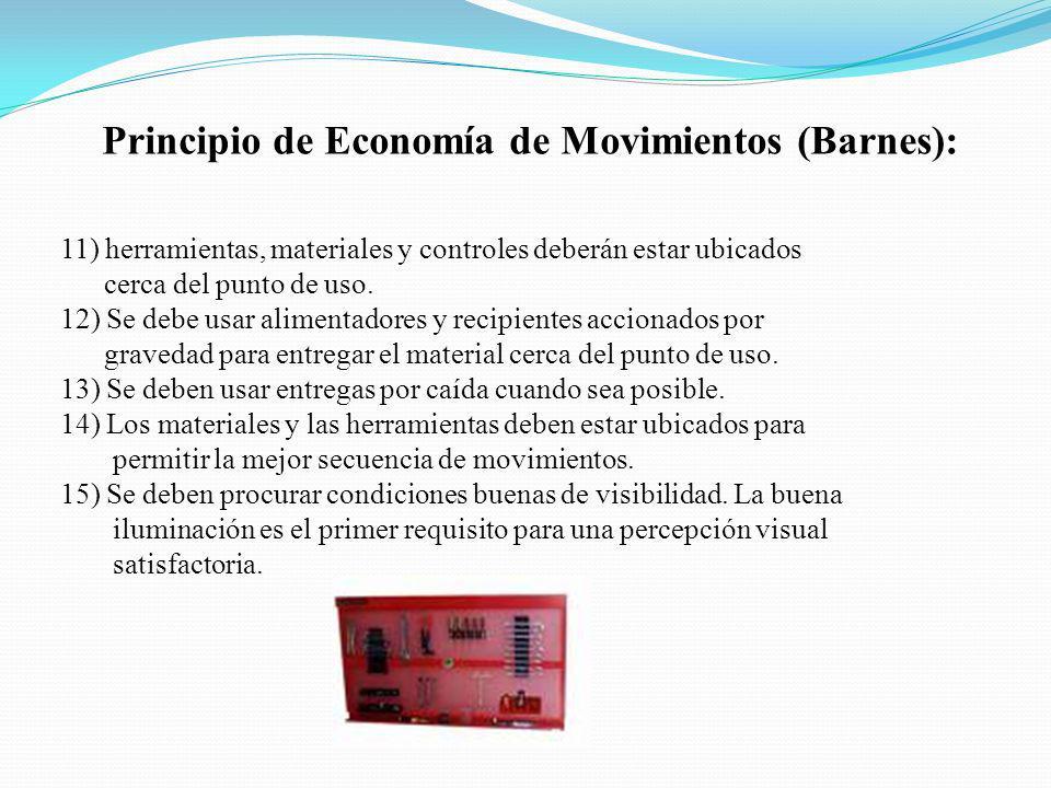 Principio de Economía de Movimientos (Barnes): 11) herramientas, materiales y controles deberán estar ubicados cerca del punto de uso. 12) Se debe usa